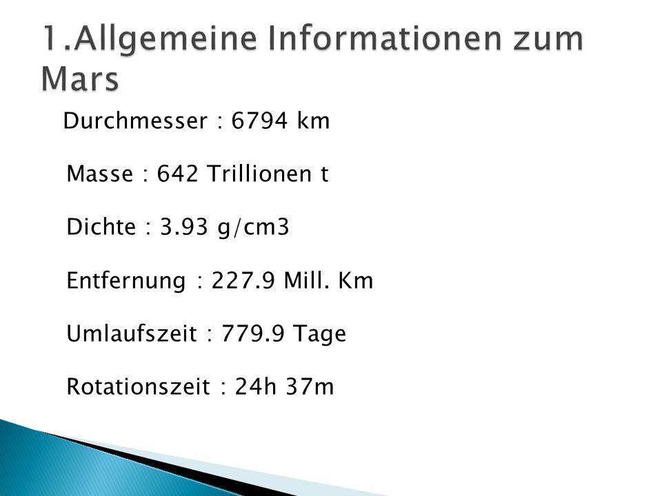 Durchmesser : 6794 km Masse : 642 Trillionen t Dichte : 3.93 g/cm3 Entfernung : 227.9 Mill. Km Umlaufszeit : 779.9 Tage Rotationszeit : 24h 37m