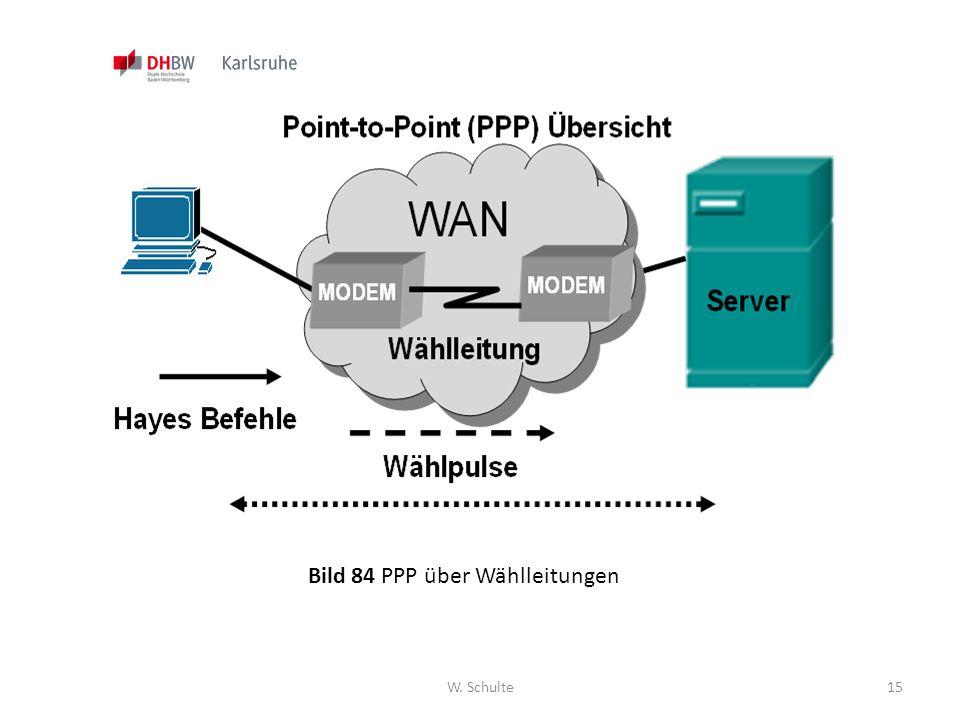 W. Schulte15 Bild 84 PPP über Wählleitungen