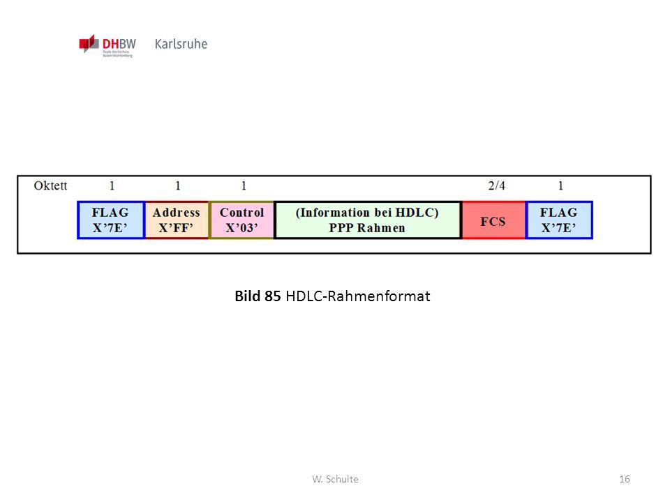 W. Schulte16 Bild 85 HDLC-Rahmenformat
