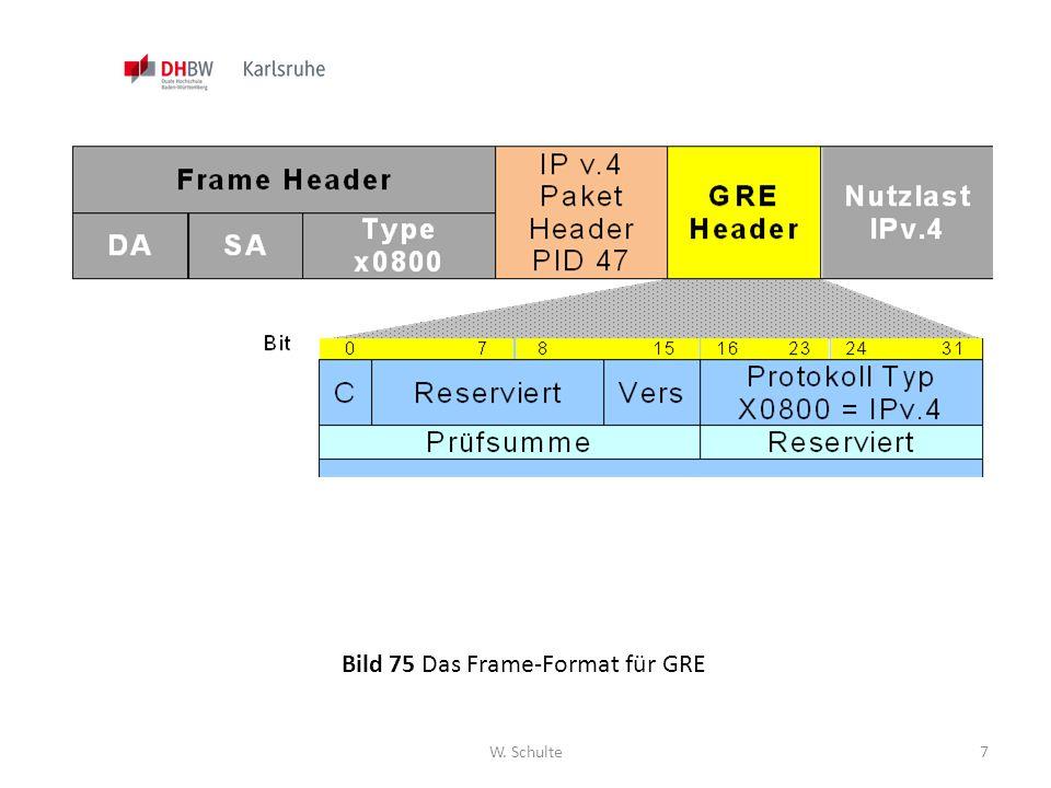7 Bild 75 Das Frame-Format für GRE