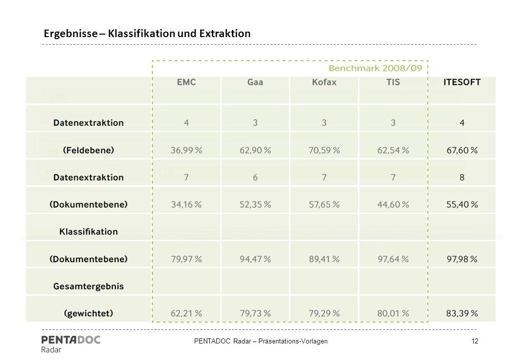 PENTADOC Radar – Präsentations-Vorlagen12 Ergebnisse – Klassifikation und Extraktion