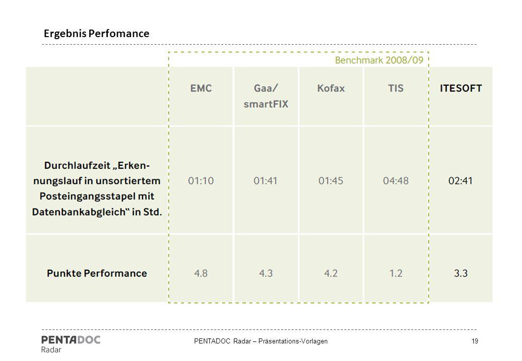 PENTADOC Radar – Präsentations-Vorlagen19 Ergebnis Perfomance