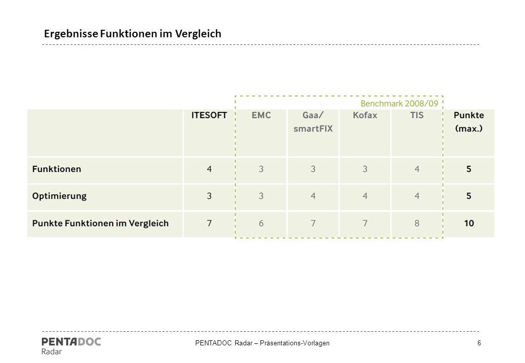 PENTADOC Radar – Präsentations-Vorlagen17 Result Data extraction on document level