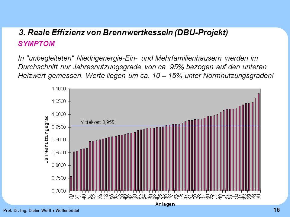 16 Prof. Dr.-Ing. Dieter Wolff ♦ Wolfenbüttel 3.
