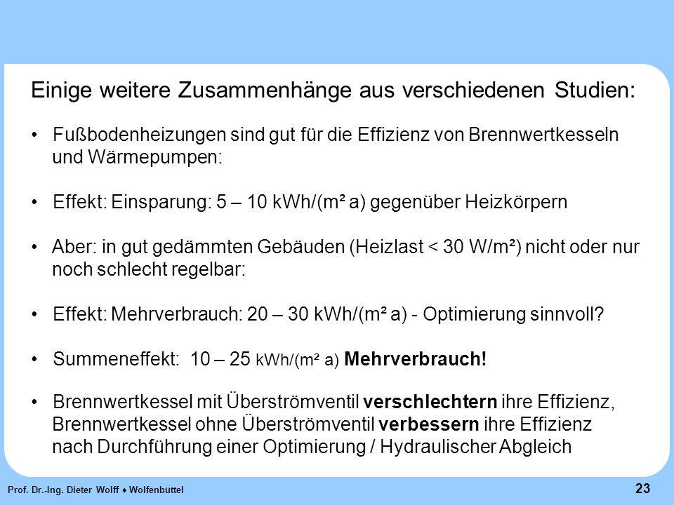 23 Prof. Dr.-Ing.