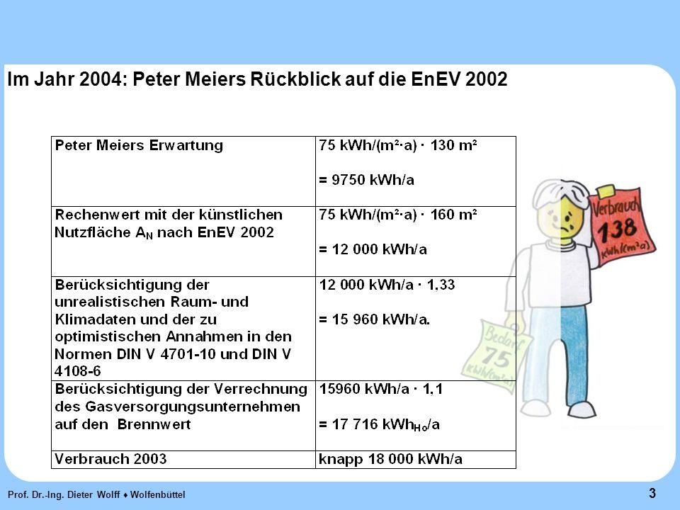 3 Prof. Dr.-Ing. Dieter Wolff ♦ Wolfenbüttel Im Jahr 2004: Peter Meiers Rückblick auf die EnEV 2002