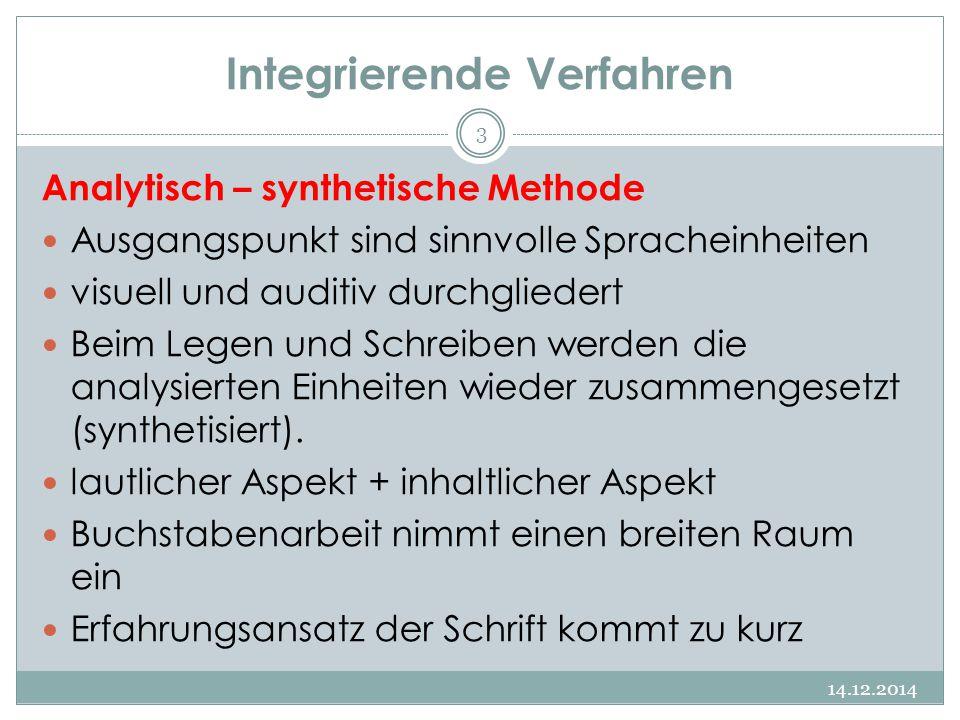 Integrierende Verfahren Analytisch – synthetische Methode Ausgangspunkt sind sinnvolle Spracheinheiten visuell und auditiv durchgliedert Beim Legen un