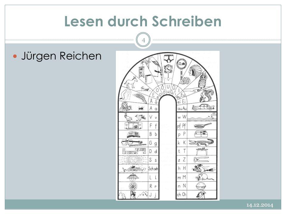 Lesen durch Schreiben Jürgen Reichen 14.12.2014 4