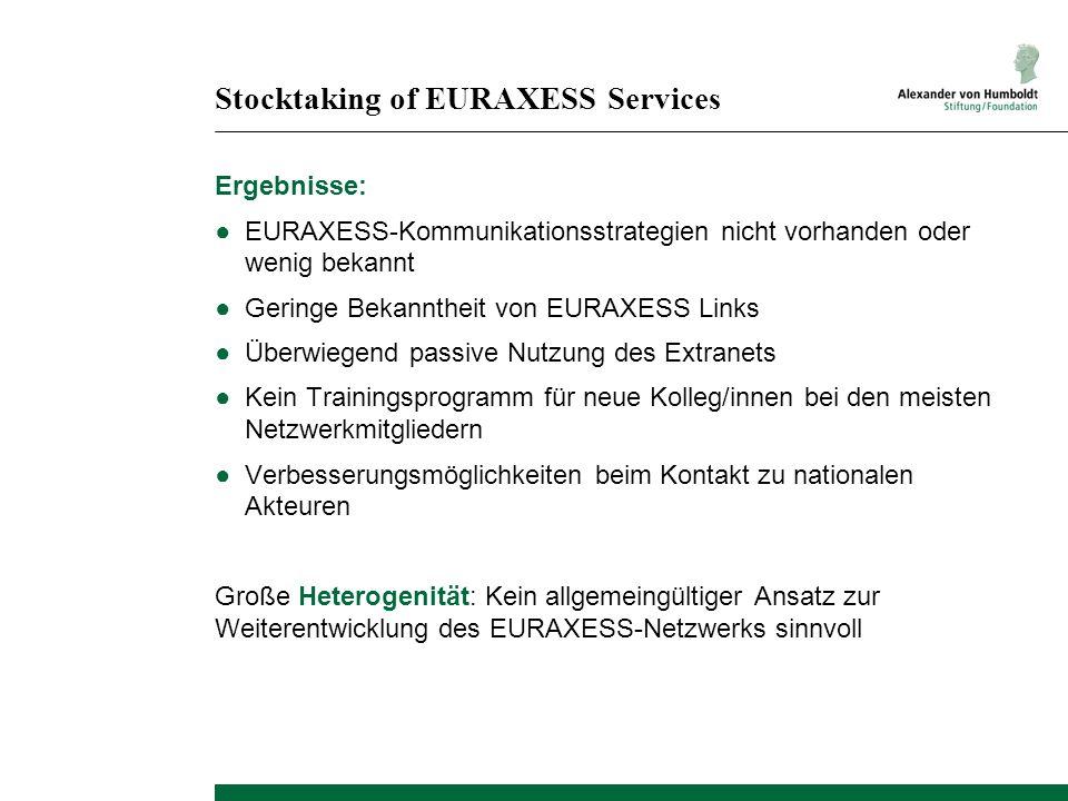Stocktaking of EURAXESS Services Ergebnisse: ●EURAXESS-Kommunikationsstrategien nicht vorhanden oder wenig bekannt ●Geringe Bekanntheit von EURAXESS L
