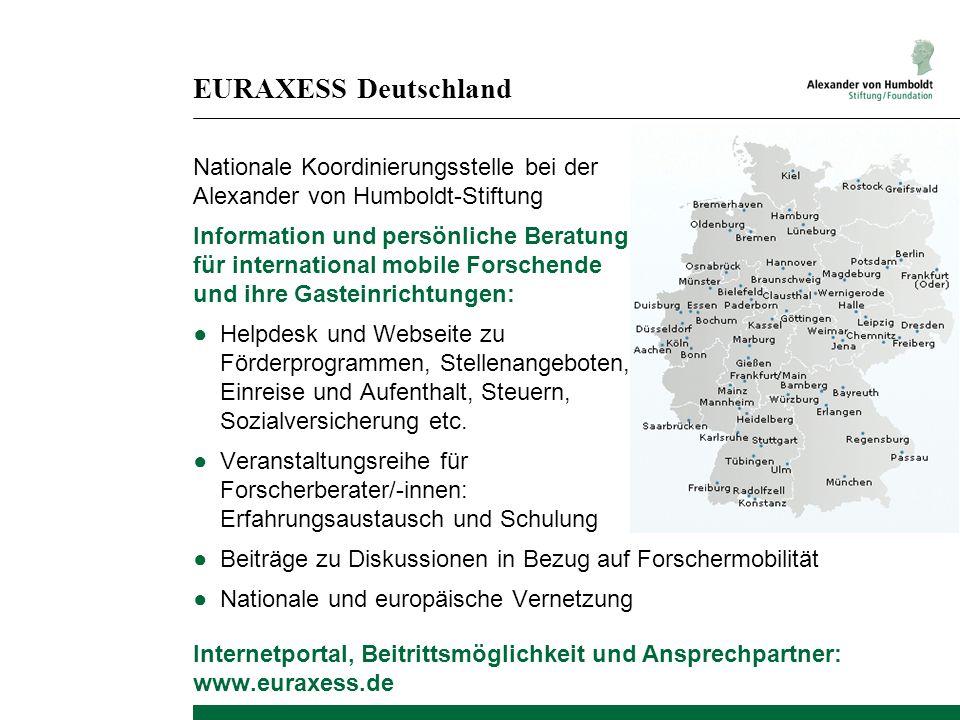 EURAXESS Deutschland Nationale Koordinierungsstelle bei der Alexander von Humboldt-Stiftung Information und persönliche Beratung für international mob