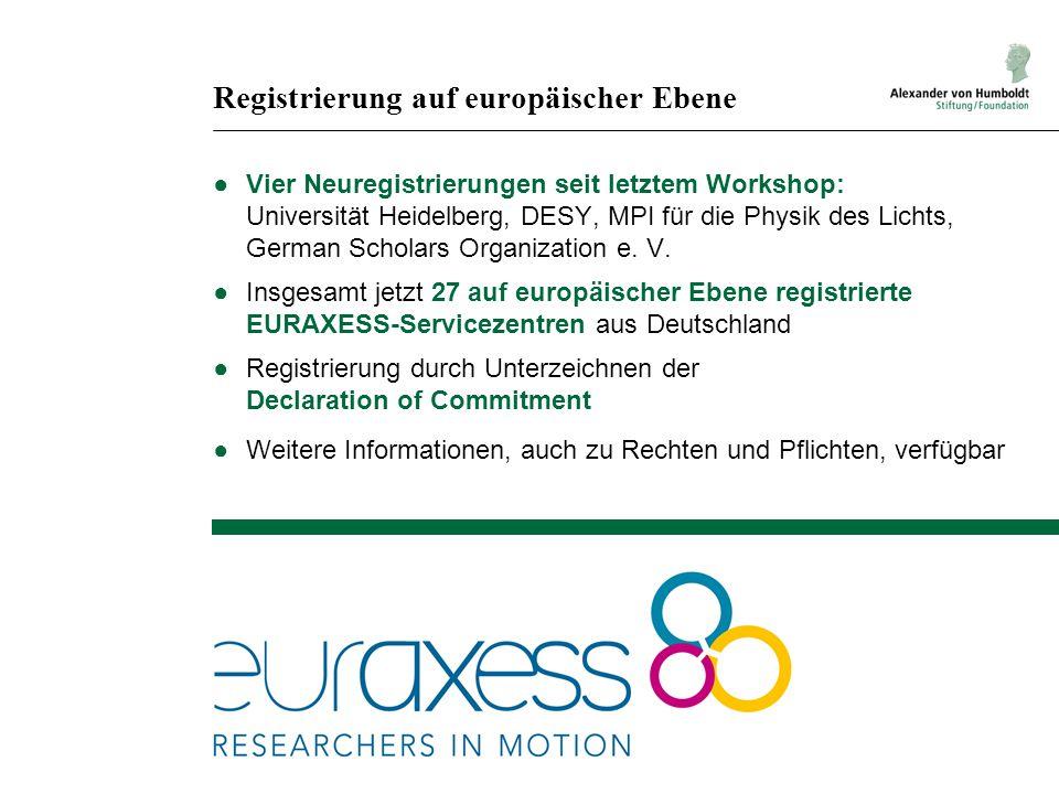 Registrierung auf europäischer Ebene ●Vier Neuregistrierungen seit letztem Workshop: Universität Heidelberg, DESY, MPI für die Physik des Lichts, Germ