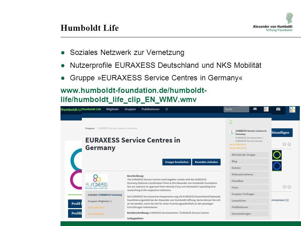 Humboldt Life ●Soziales Netzwerk zur Vernetzung ●Nutzerprofile EURAXESS Deutschland und NKS Mobilität ●Gruppe »EURAXESS Service Centres in Germany« ww
