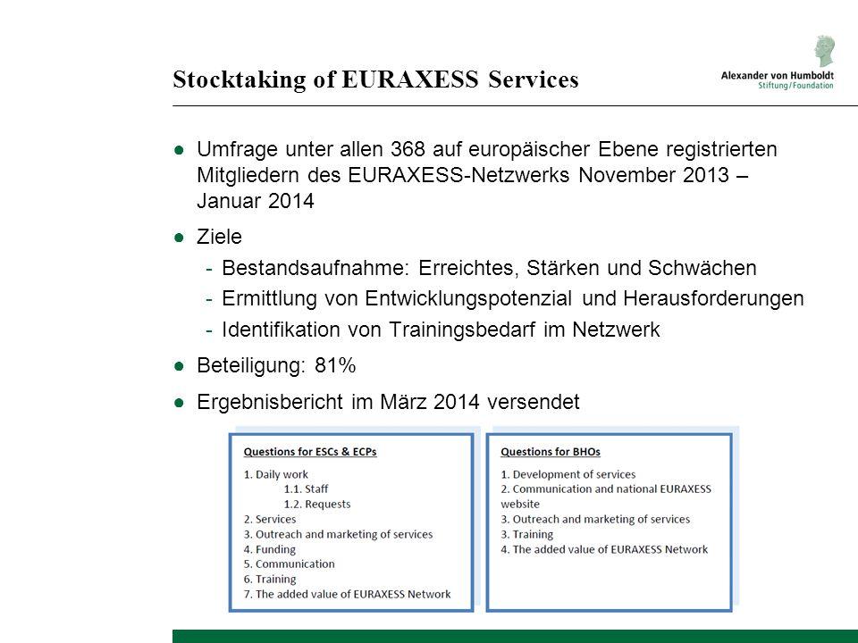 Stocktaking of EURAXESS Services ●Umfrage unter allen 368 auf europäischer Ebene registrierten Mitgliedern des EURAXESS-Netzwerks November 2013 – Janu