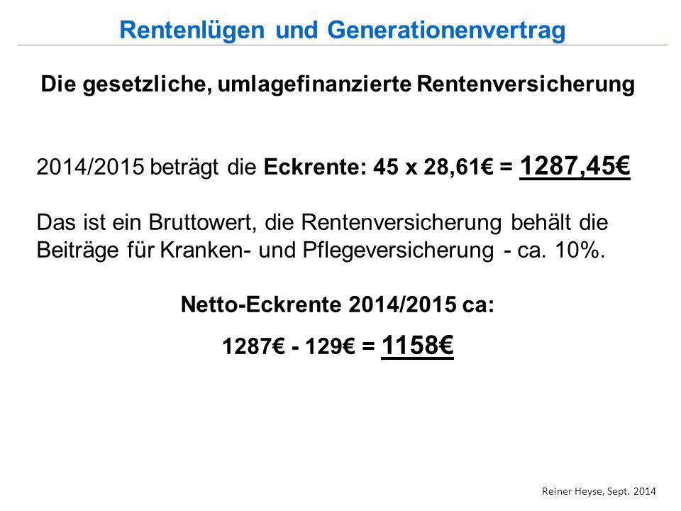 Die gesetzliche, umlagefinanzierte Rentenversicherung 2014/2015 beträgt die Eckrente: 45 x 28,61€ = 1287,45€ Das ist ein Bruttowert, die Rentenversich