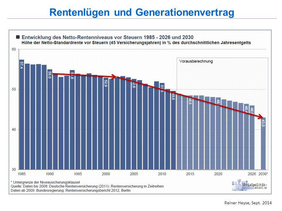 Rentenlügen und Generationenvertrag Reiner Heyse, Sept. 2014