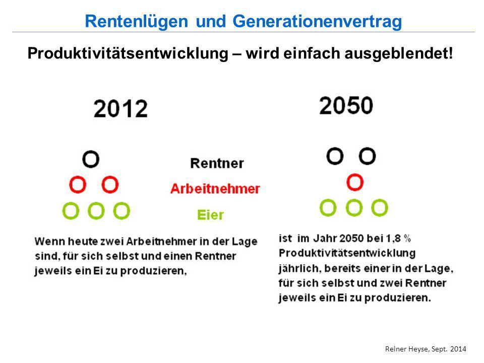 Produktivitätsentwicklung – wird einfach ausgeblendet! Rentenlügen und Generationenvertrag Reiner Heyse, Sept. 2014