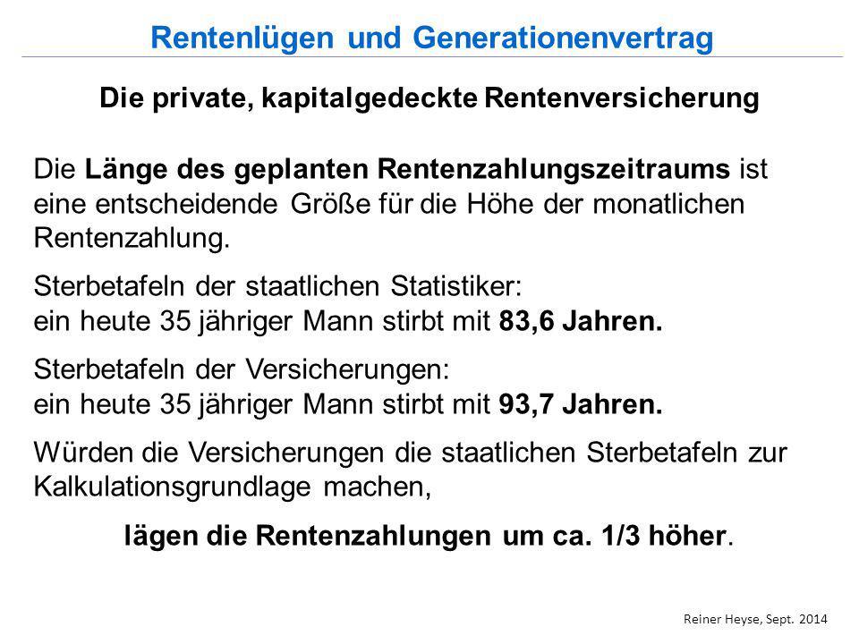 Die private, kapitalgedeckte Rentenversicherung Die Länge des geplanten Rentenzahlungszeitraums ist eine entscheidende Größe für die Höhe der monatlic