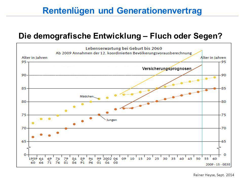Die demografische Entwicklung – Fluch oder Segen? Versicherungsprognosen Rentenlügen und Generationenvertrag Reiner Heyse, Sept. 2014