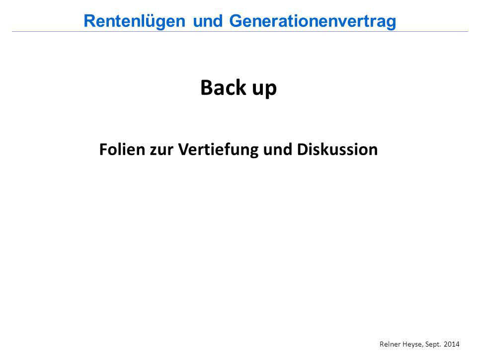 Back up Folien zur Vertiefung und Diskussion Rentenlügen und Generationenvertrag Reiner Heyse, Sept. 2014
