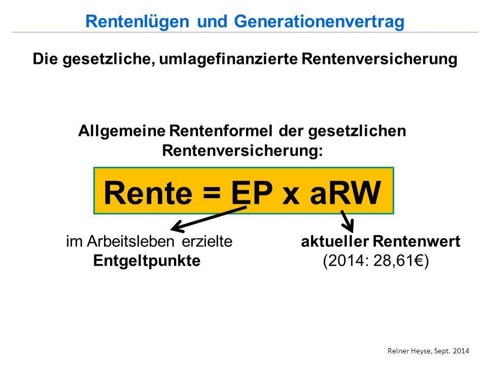 Die private, kapitalgedeckte Rentenversicherung Ich zahle 45 Jahre lang 100€ ein, angesparte Summe nach 45 Jahren (ca.-Werte): Sparstrumpf: Ratensparen Zinsen 2% Ratensparen Zinsen 4% Versicherung Kosten 16%, Zinsen 2% Versicherung Kosten16%, Zinsen 4% 54.000 €88.000 €151.000 €73.000 €126.000 € Monatliche Rentenzahlungen aus diesen Summen (ca.-Werte): normales statistisches Sterbealter (20 Jahre nach Verrentung) 225 €430 €880 €370 €750 € Versicherungssterbealter (30 Jahre nach Verrentung) 250 €500 € Rentenlügen und Generationenvertrag Reiner Heyse, Sept.
