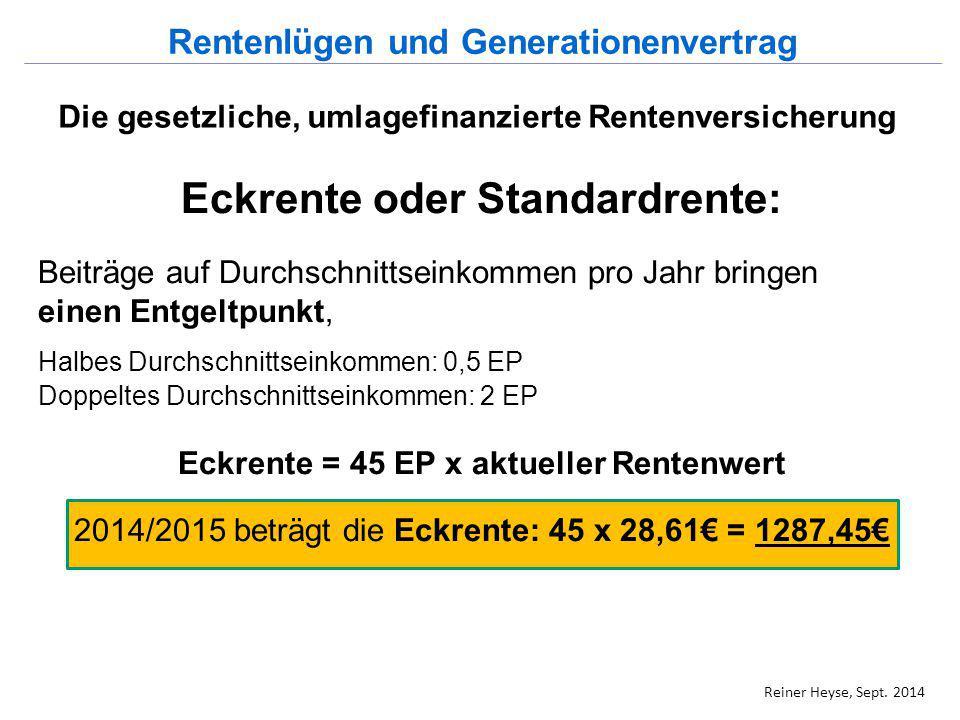 Die gesetzliche, umlagefinanzierte Rentenversicherung 2014/2015 beträgt die Eckrente: 45 x 28,61€ = 1287,45€ Das ist ein Bruttowert, die Rentenversicherung behält die Beiträge für Kranken- und Pflegeversicherung - ca.