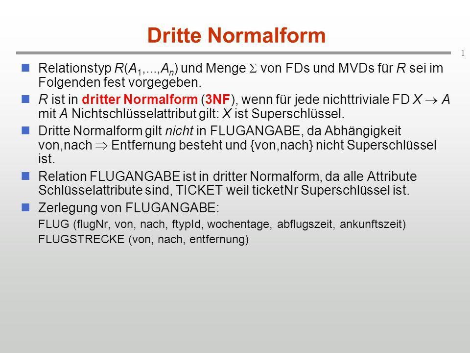 1 Dritte Normalform Relationstyp R(A 1,...,A n ) und Menge  von FDs und MVDs für R sei im Folgenden fest vorgegeben. R ist in dritter Normalform (3NF