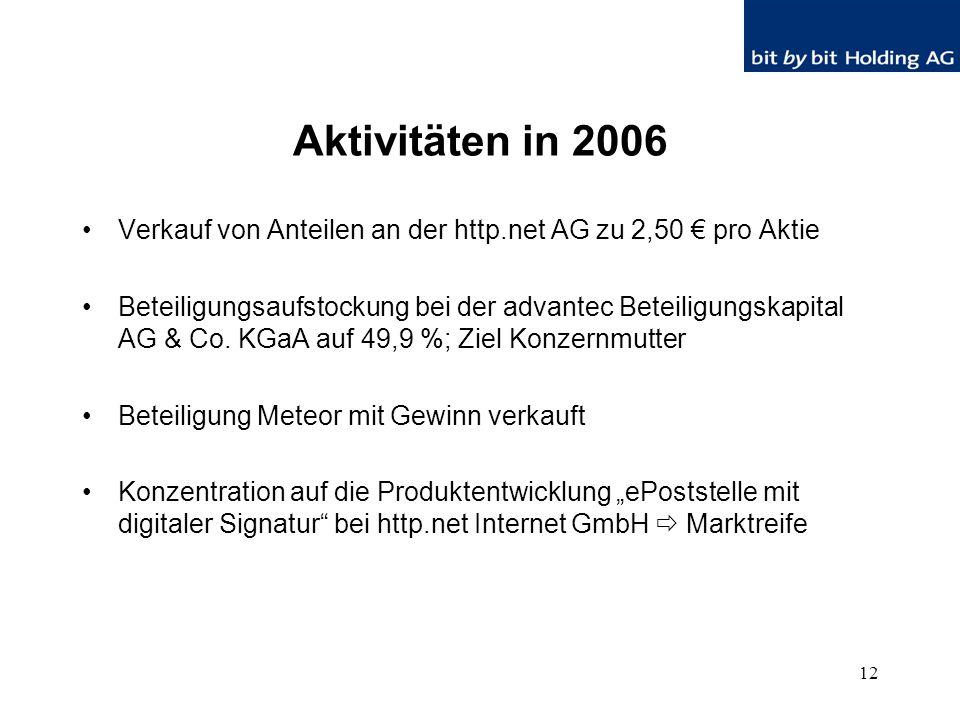 12 Aktivitäten in 2006 Verkauf von Anteilen an der http.net AG zu 2,50 € pro Aktie Beteiligungsaufstockung bei der advantec Beteiligungskapital AG & C