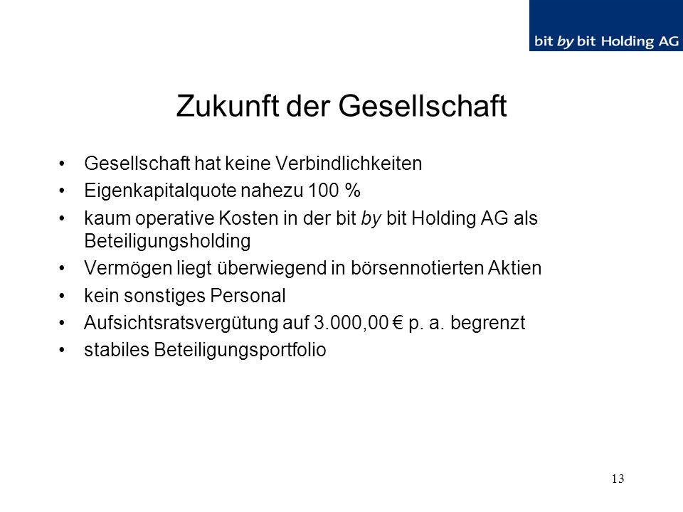 13 Zukunft der Gesellschaft Gesellschaft hat keine Verbindlichkeiten Eigenkapitalquote nahezu 100 % kaum operative Kosten in der bit by bit Holding AG als Beteiligungsholding Vermögen liegt überwiegend in börsennotierten Aktien kein sonstiges Personal Aufsichtsratsvergütung auf 3.000,00 € p.