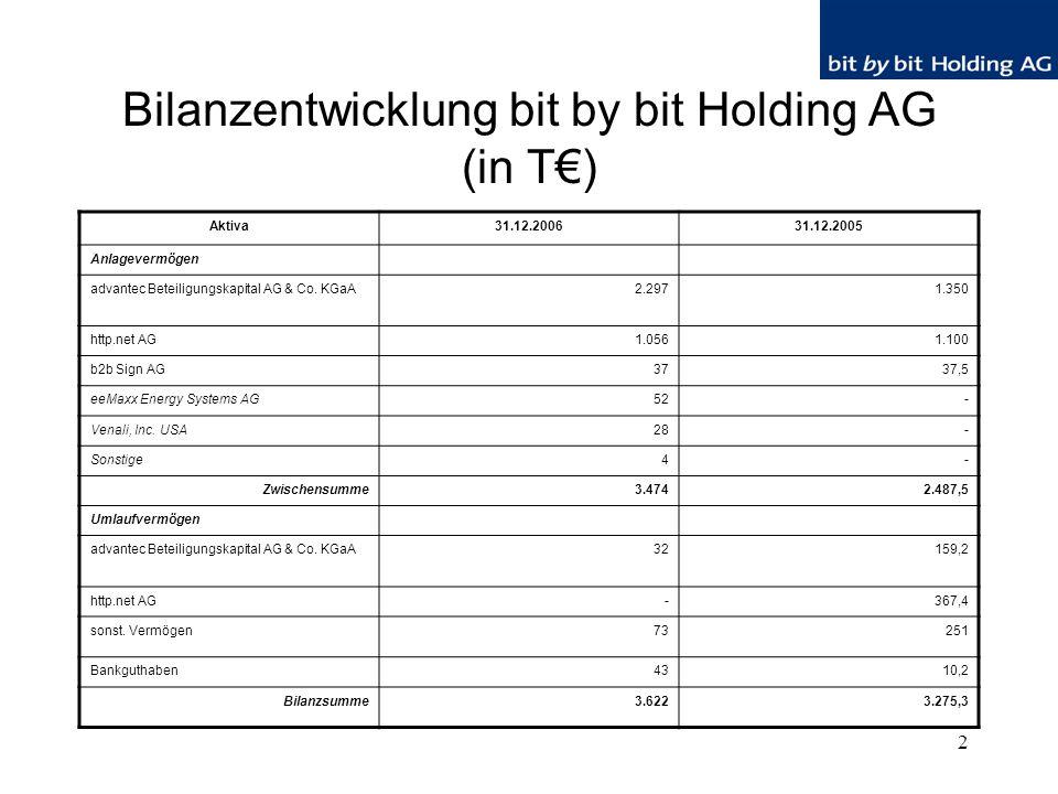 2 Bilanzentwicklung bit by bit Holding AG (in T€) Aktiva31.12.200631.12.2005 Anlagevermögen advantec Beteiligungskapital AG & Co.