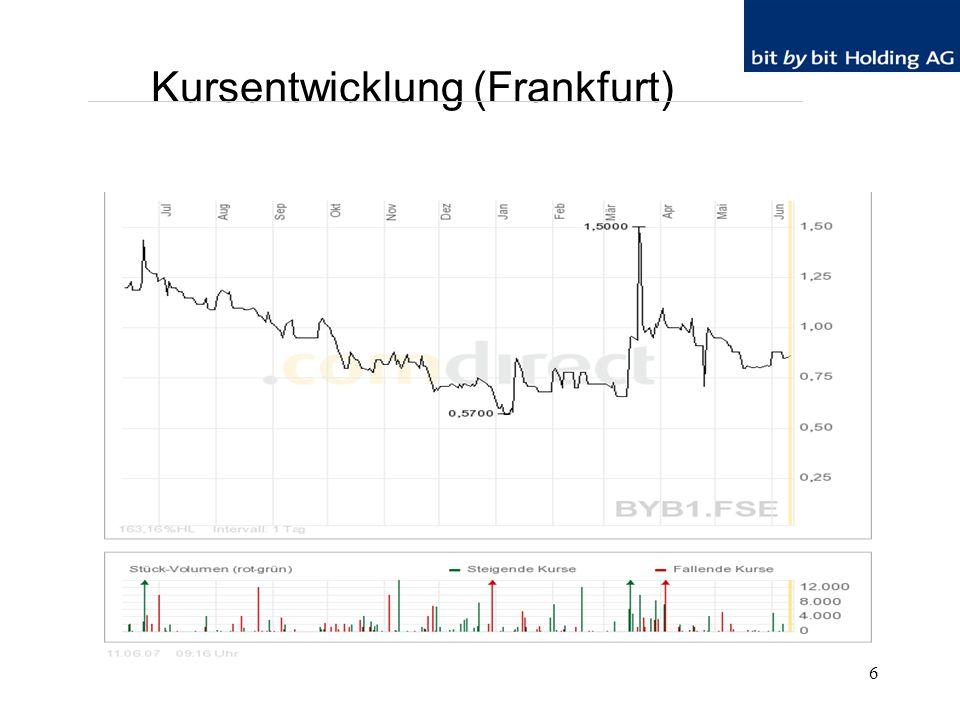 6 Kursentwicklung (Frankfurt)