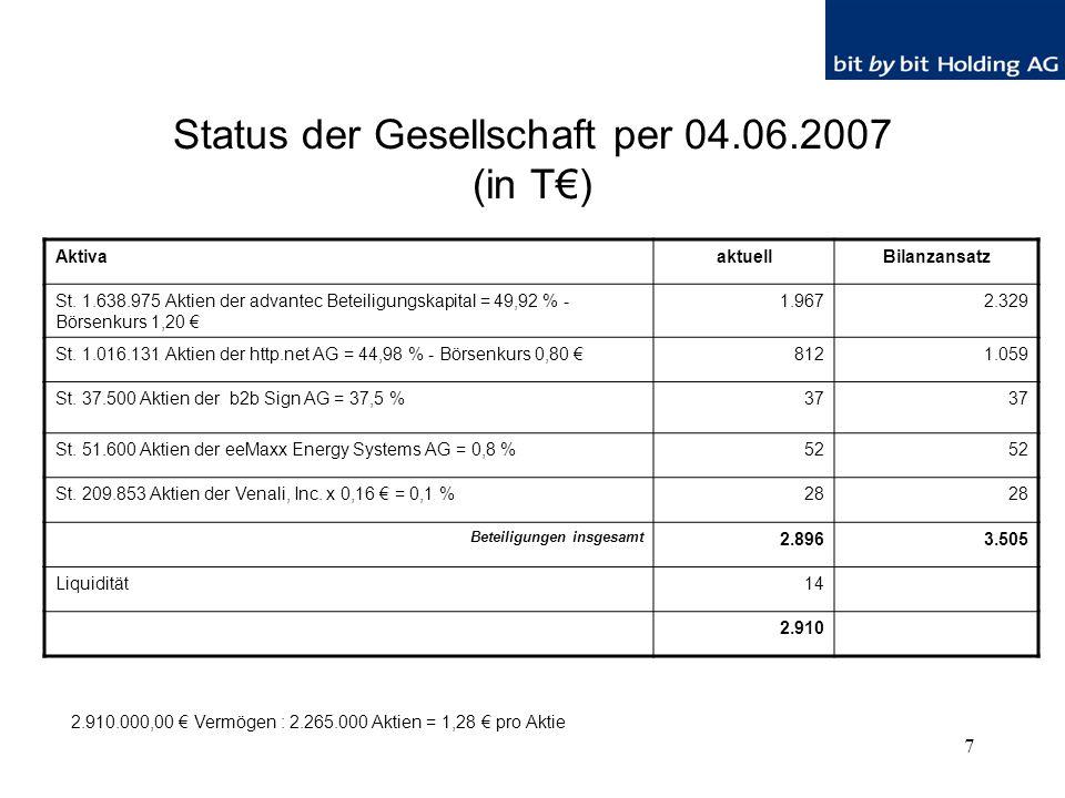 7 Status der Gesellschaft per 04.06.2007 (in T€) AktivaaktuellBilanzansatz St. 1.638.975 Aktien der advantec Beteiligungskapital = 49,92 % - Börsenkur