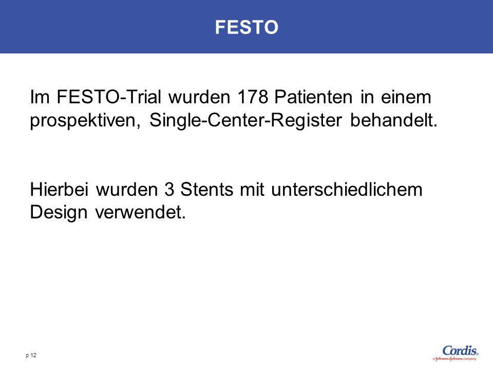 p 12 FESTO Im FESTO-Trial wurden 178 Patienten in einem prospektiven, Single-Center-Register behandelt. Hierbei wurden 3 Stents mit unterschiedlichem