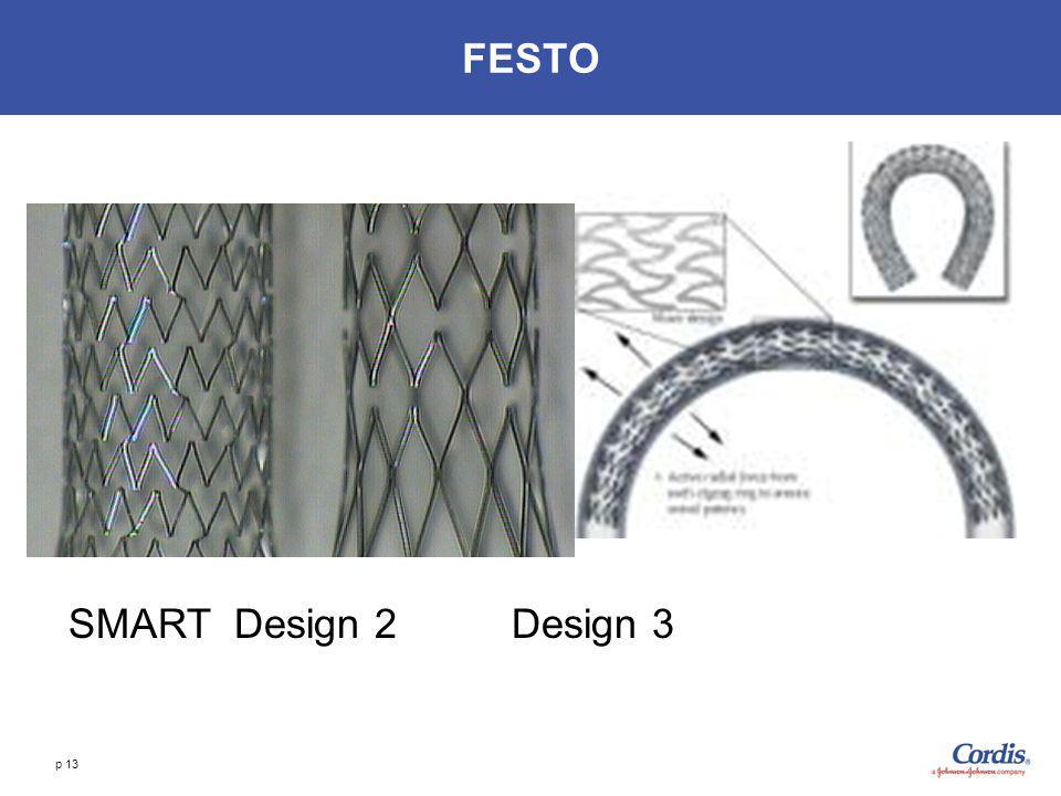 p 13 FESTO SMART Design 2 Design 3