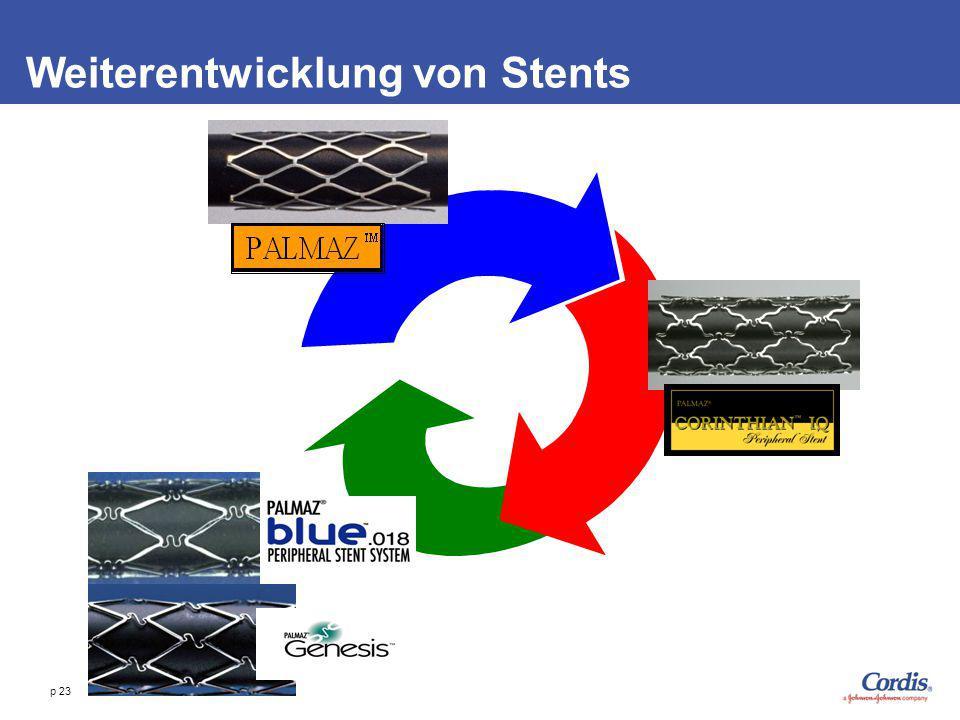 p 23 Weiterentwicklung von Stents