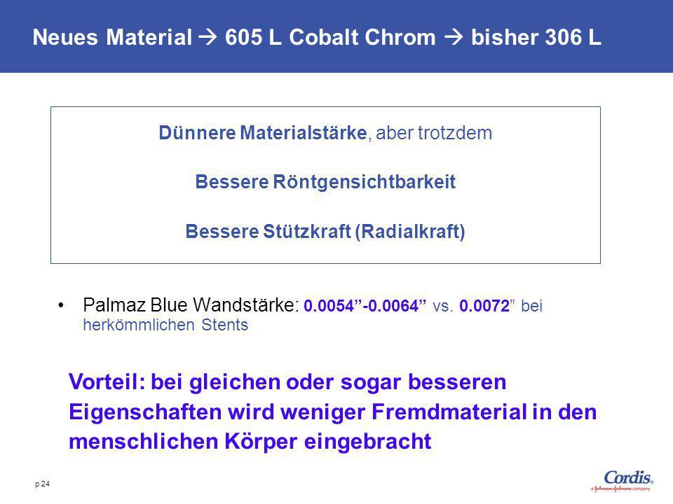 p 24 Neues Material  605 L Cobalt Chrom  bisher 306 L Dünnere Materialstärke, aber trotzdem Bessere Röntgensichtbarkeit Bessere Stützkraft (Radialkr