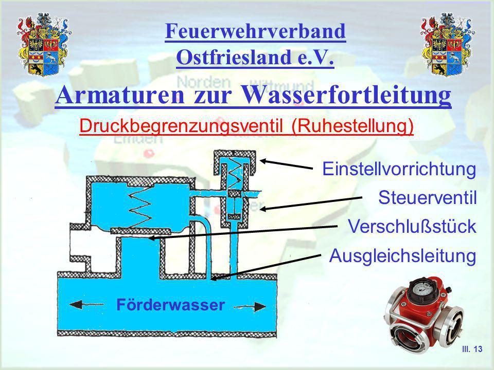 Feuerwehrverband Ostfriesland e.V. Armaturen zur Wasserfortleitung Verteiler Tragegriff Niederschraubventil Gehäuse B - Festkupplung III. 12
