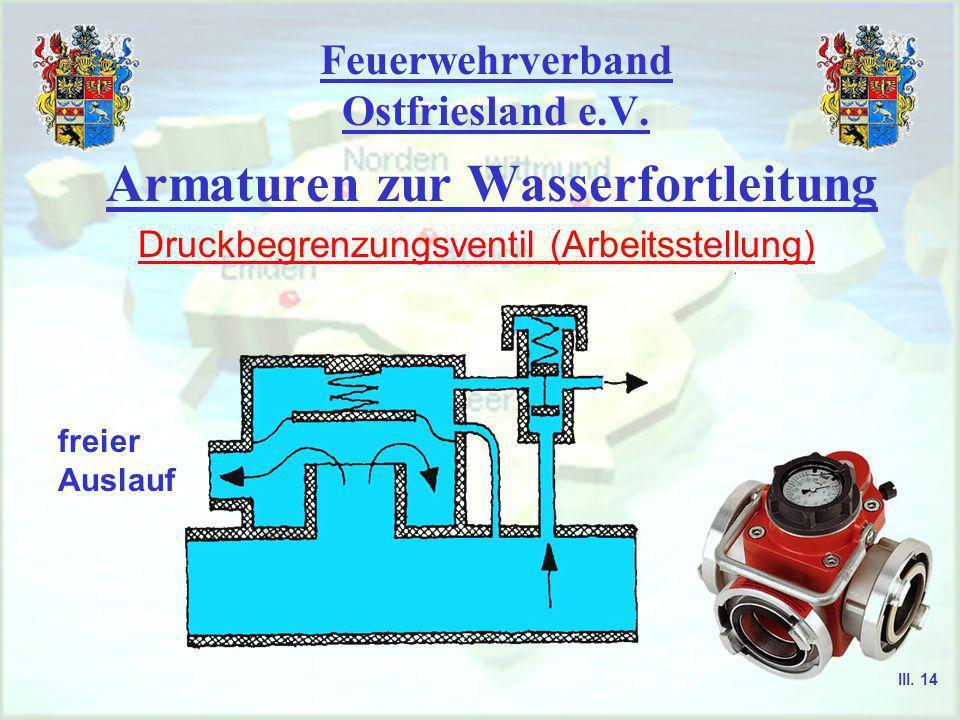 Feuerwehrverband Ostfriesland e.V. Armaturen zur Wasserfortleitung Druckbegrenzungsventil (Ruhestellung) Förderwasser Einstellvorrichtung Steuerventil