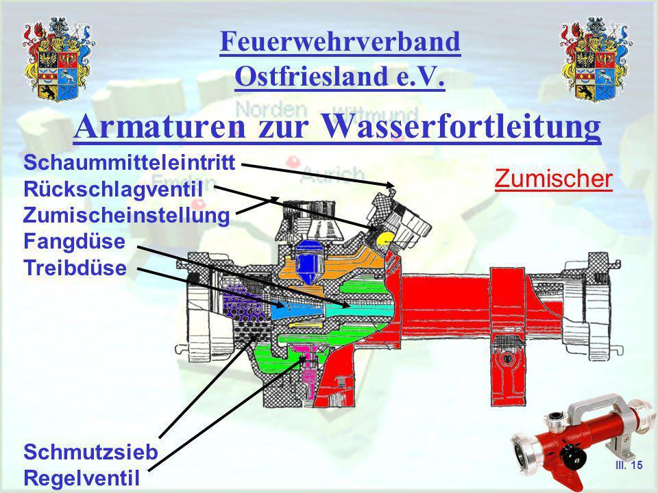 Feuerwehrverband Ostfriesland e.V. Armaturen zur Wasserfortleitung Druckbegrenzungsventil (Arbeitsstellung) freier Auslauf III. 14