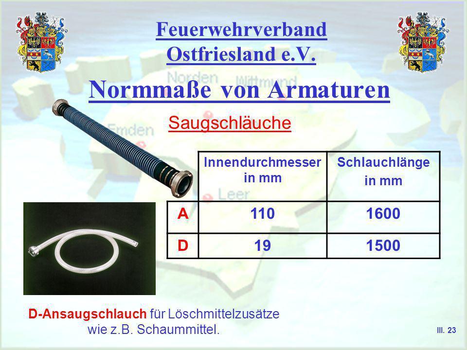 Feuerwehrverband Ostfriesland e.V. Armaturen zur Wasserabgabe Hydroschild Wurfhöhe: 6 + 7 m Wurfbreite: 24 m HSC = 800 l/min HSB = 1400 l/min III. 22