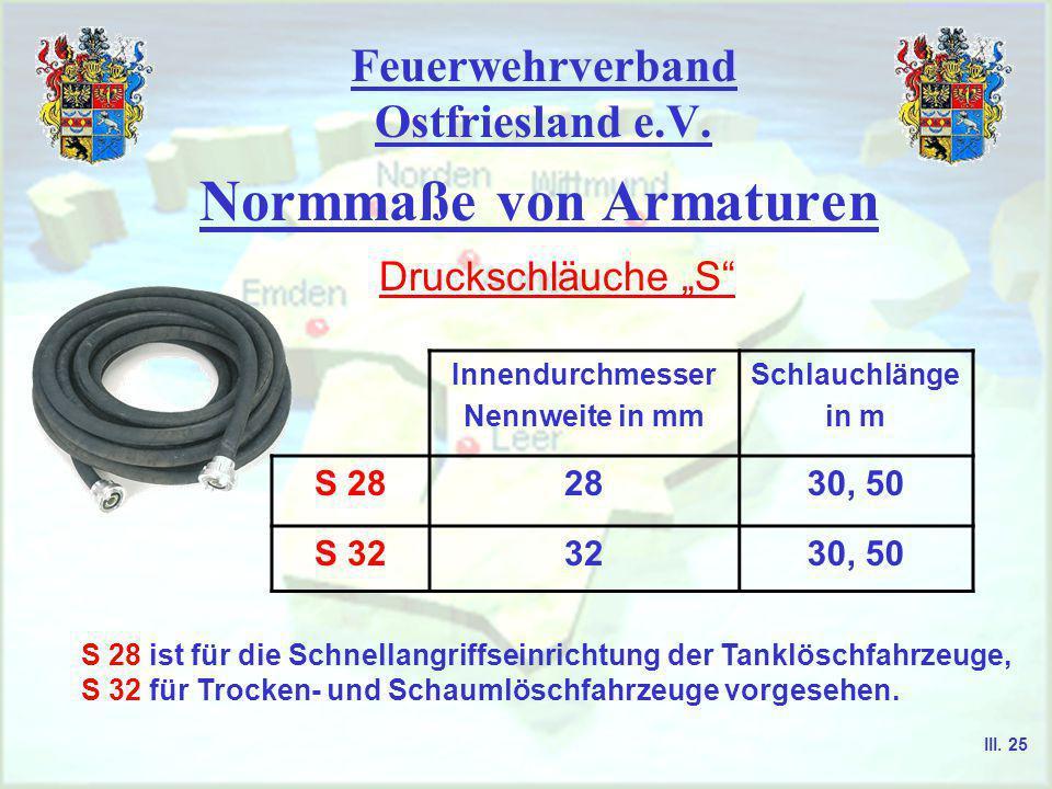Feuerwehrverband Ostfriesland e.V. Normmaße von Armaturen Druckschläuche Innendurchmesser / Nennweite in mm Schlauchlänge in m D255, 15 C 424215, 30 C