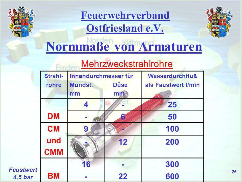 """Feuerwehrverband Ostfriesland e.V. Normmaße von Armaturen Druckschläuche """"S"""" Innendurchmesser Nennweite in mm Schlauchlänge in m S 282830, 50 S 323230"""