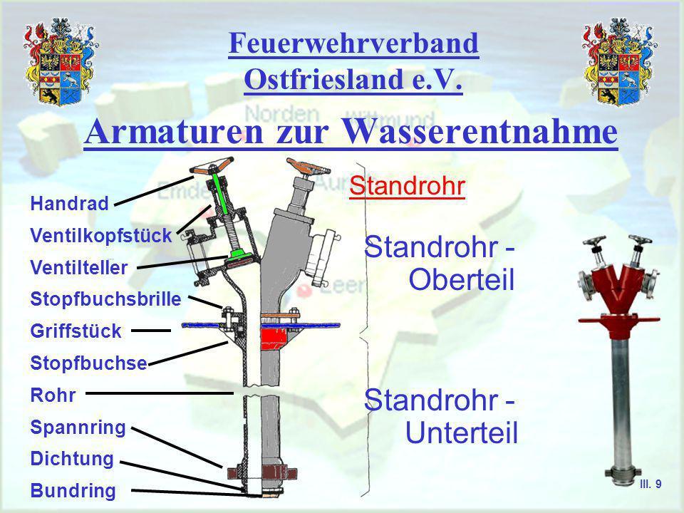 Feuerwehrverband Ostfriesland e.V. Armaturen zur Wasserentnahme Wasserstrahlpumpe Q1 Q2 Q = Q1 + Q2 Fangdüse Treibdüse III. 8