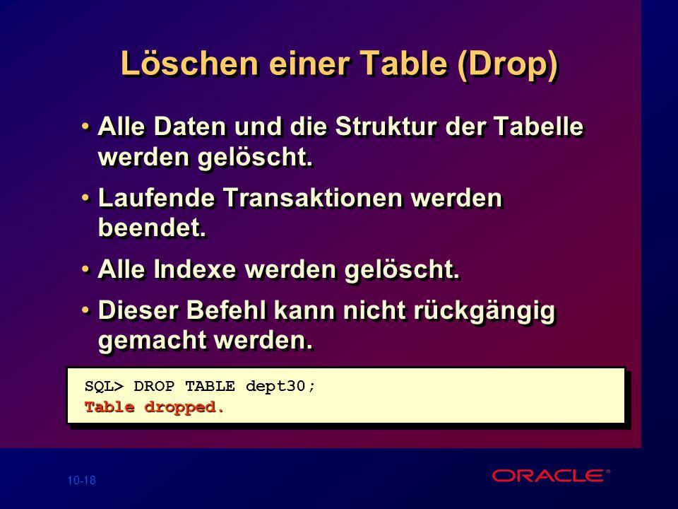 10-18 Löschen einer Table (Drop) Alle Daten und die Struktur der Tabelle werden gelöscht.