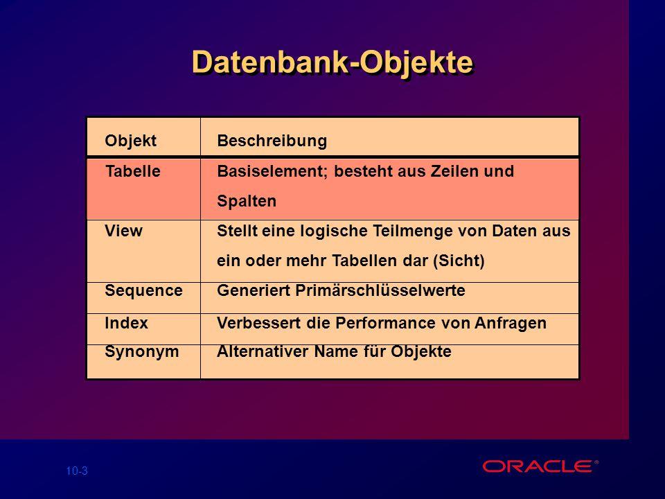10-3 Datenbank-Objekte ObjektBeschreibung TabelleBasiselement; besteht aus Zeilen und Spalten View Stellt eine logische Teilmenge von Daten aus ein oder mehr Tabellen dar (Sicht) Sequence Generiert Primärschlüsselwerte IndexVerbessert die Performance von Anfragen Synonym Alternativer Name für Objekte