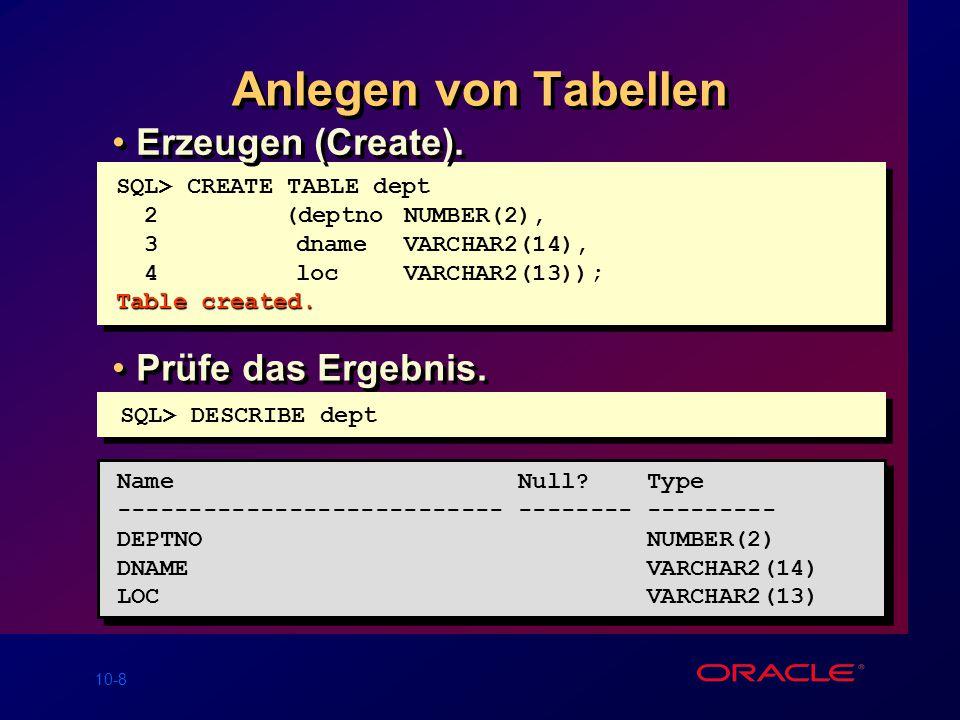 10-9 Tabellen in der Oracle Datenbank User Tables (Benutzertabellen) – Menge von Tabellen, die vom Benutzer erzeugt und gepflegt werden – Enthält Benutzerinformationen Data Dictionary (Datenwörterbuch) – Menge von Tabellen, die vom Oracle Server angelegt werden – Enthält Datenbankinformationen User Tables (Benutzertabellen) – Menge von Tabellen, die vom Benutzer erzeugt und gepflegt werden – Enthält Benutzerinformationen Data Dictionary (Datenwörterbuch) – Menge von Tabellen, die vom Oracle Server angelegt werden – Enthält Datenbankinformationen
