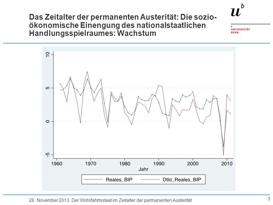 Das Zeitalter der permanenten Austerität: Die sozio- ökonomische Einengung des nationalstaatlichen Handlungsspielraumes: Wachstum 3 28. November 2013,