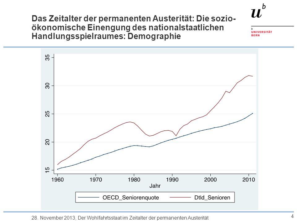 Schluss > Sozialpolitik wird unter den Bedingungen der permanenten Austerität gemacht.