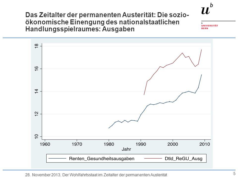 Das Zeitalter der permanenten Austerität: Die sozio- ökonomische Einengung des nationalstaatlichen Handlungsspielraumes: Ausgaben 5 28. November 2013,