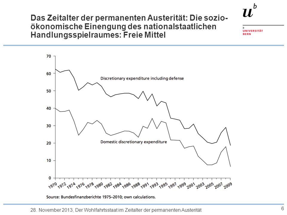 Das Zeitalter der permanenten Austerität: Die sozio- ökonomische Einengung des nationalstaatlichen Handlungsspielraumes: Freie Mittel 6 28. November 2