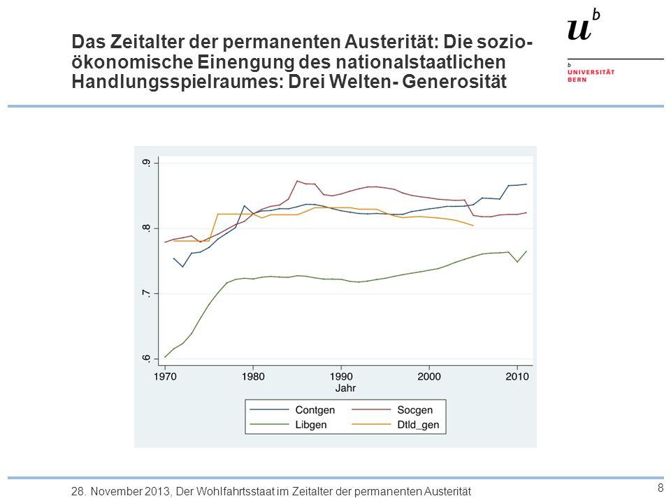 Das Zeitalter der permanenten Austerität: Die sozio- ökonomische Einengung des nationalstaatlichen Handlungsspielraumes: Drei Welten- Generosität 8 28